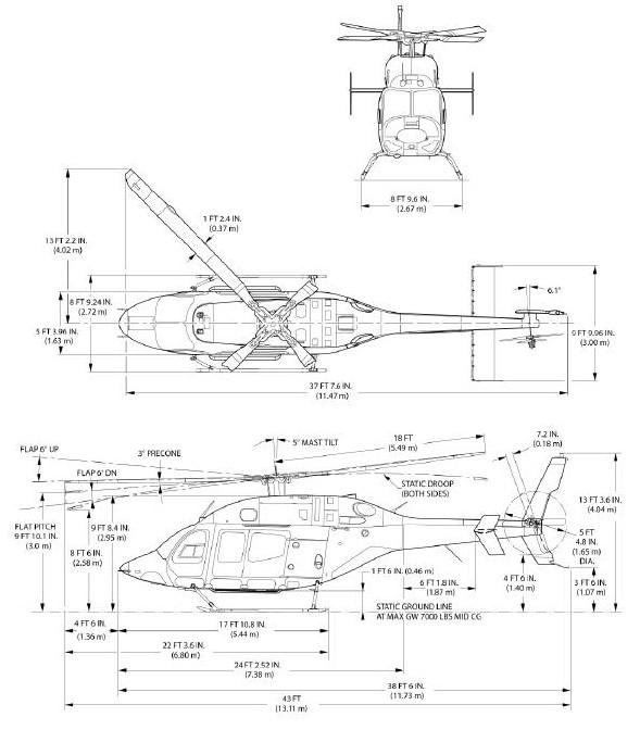 Габаритные размеры вертолета